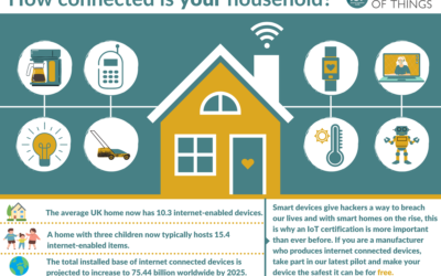 What is Internet of Things and how secure is it?