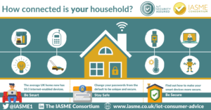 How connected is your household